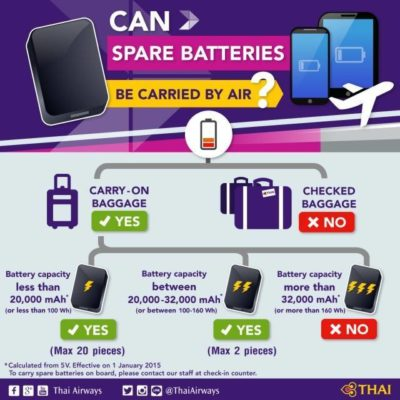 are power banks allowed on air planes
